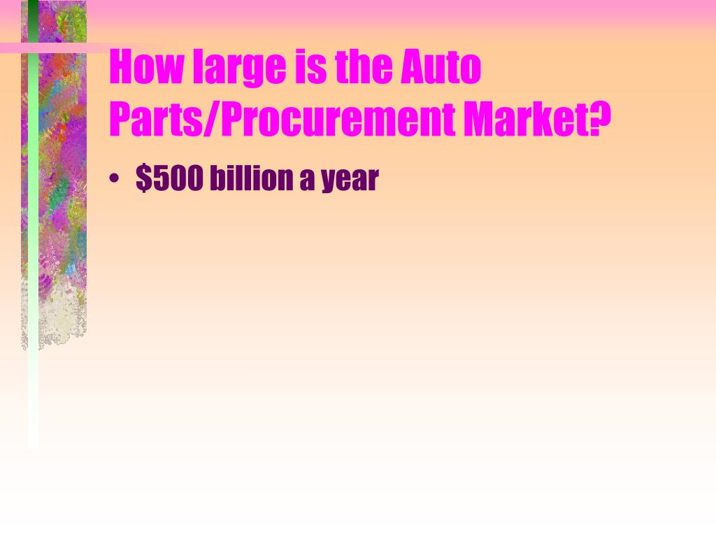 How large is the Auto Parts/Procurement Market?