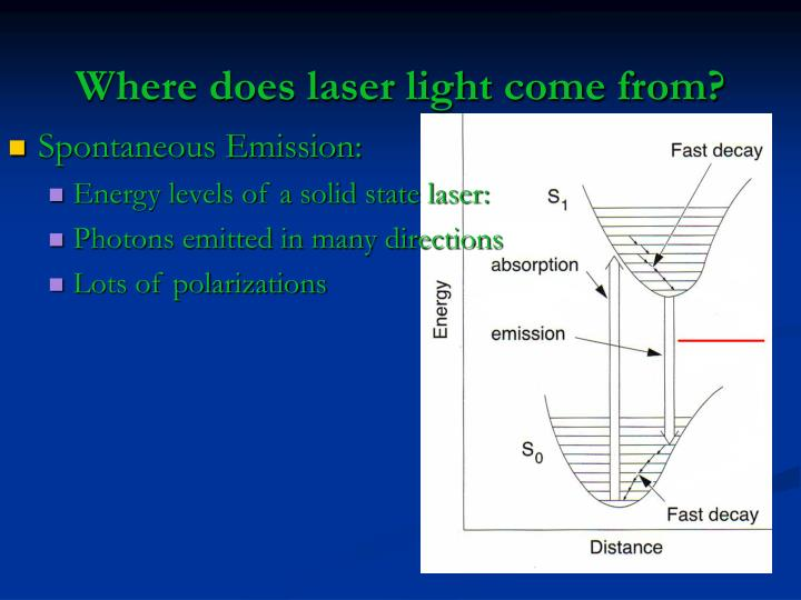 Where does laser light come from?
