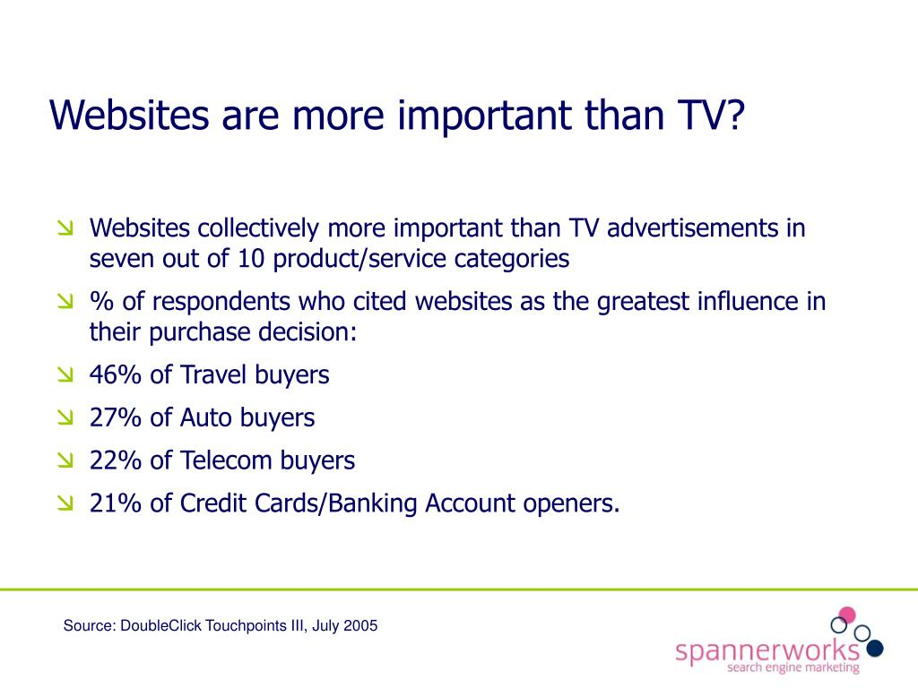 Websites are more important than TV?