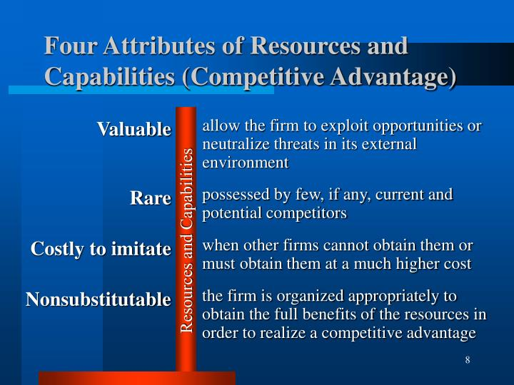 four attributes identified by porter The diamond model of michael porter for the competitive advantage of nations offers a model that can help understand the competitive position of a.