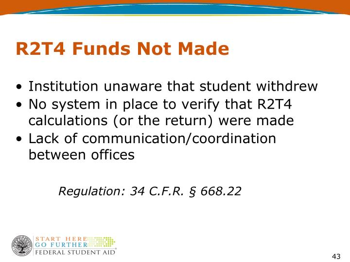 R2T4 Funds Not Made