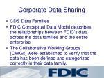 corporate data sharing