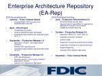 enterprise architecture repository ea rep