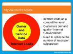 key automotive assets