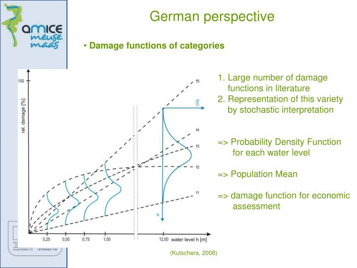 German perspective