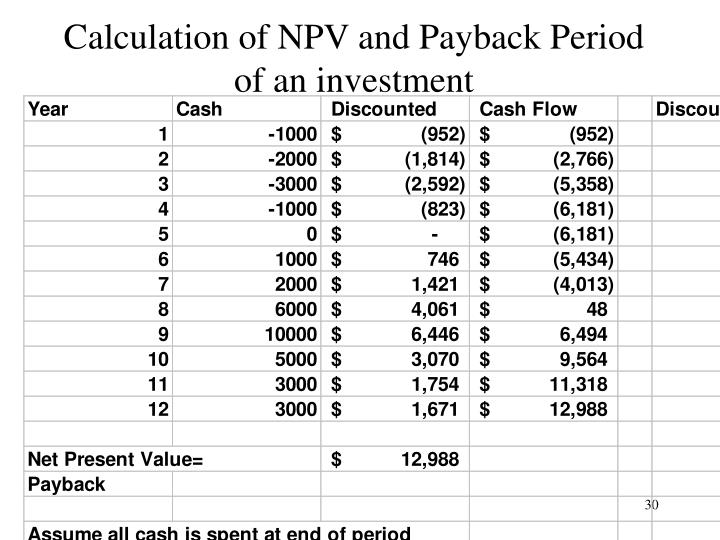 net present value npv payback period The static payback period then indicates a time interval after economic and financial analysis (efa) 2 n n d (33) 3 net present value.