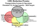 ghg reduction premise transportation systems operations potential co 2 saving capacity 2020 targets