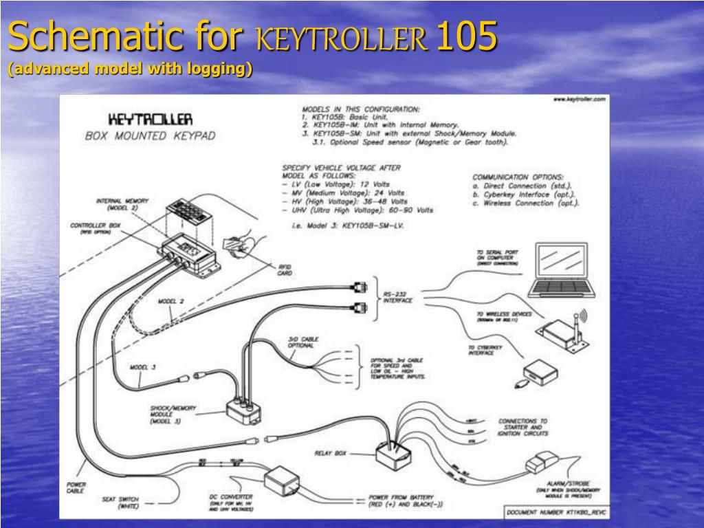 Schematic for
