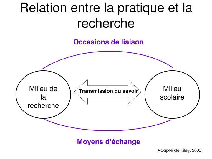 Relation entre la pratique et la recherche