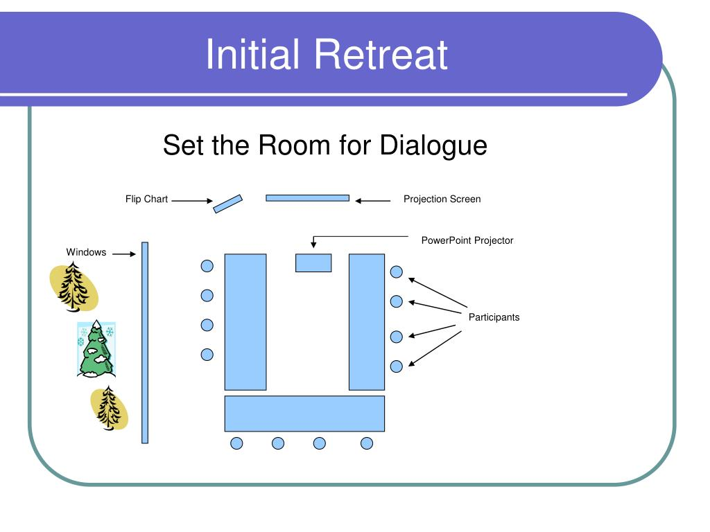 Initial Retreat