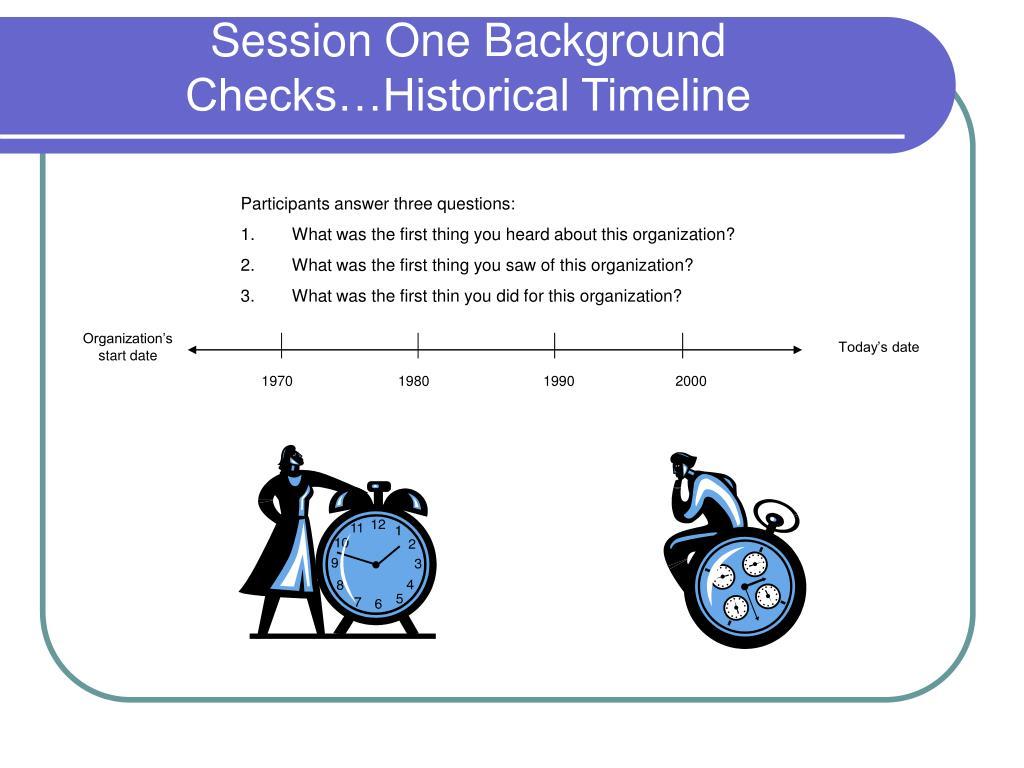 Session One Background Checks…Historical Timeline
