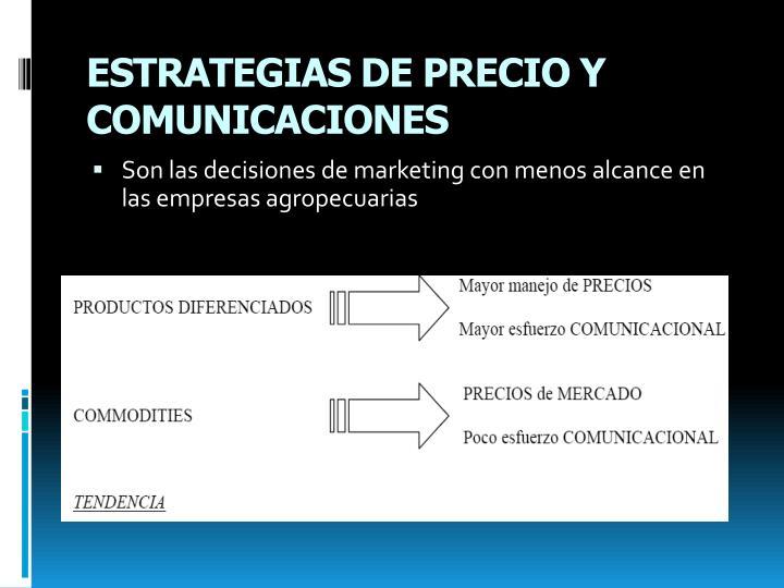 ESTRATEGIAS DE PRECIO Y COMUNICACIONES