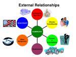 external relationships