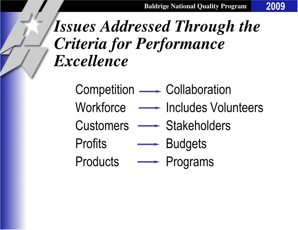 Issues Addressed Through the Criteria for Performance Excellence