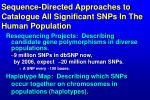 sequence directed approaches to catalogue all significant snps in the human population