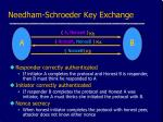 needham schroeder key exchange28