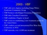 2003 vbf