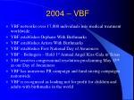 2004 vbf
