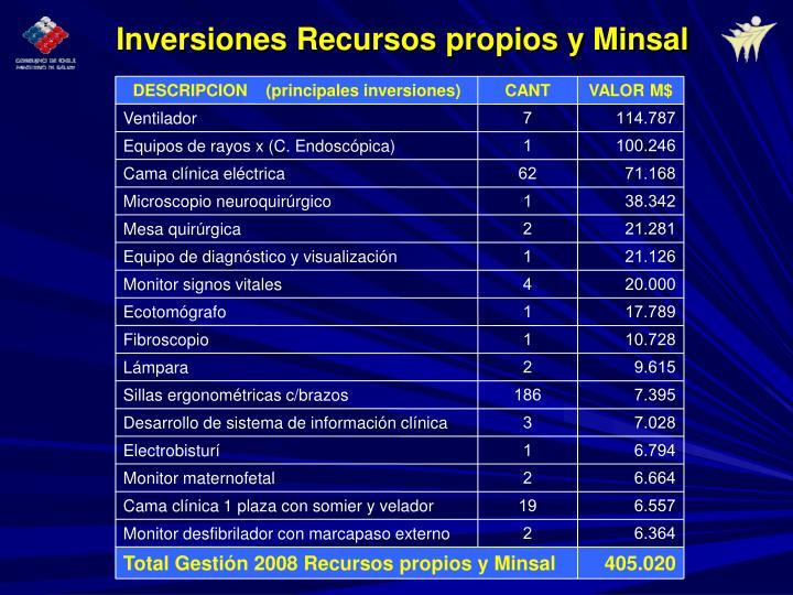 DESCRIPCION    (principales inversiones)
