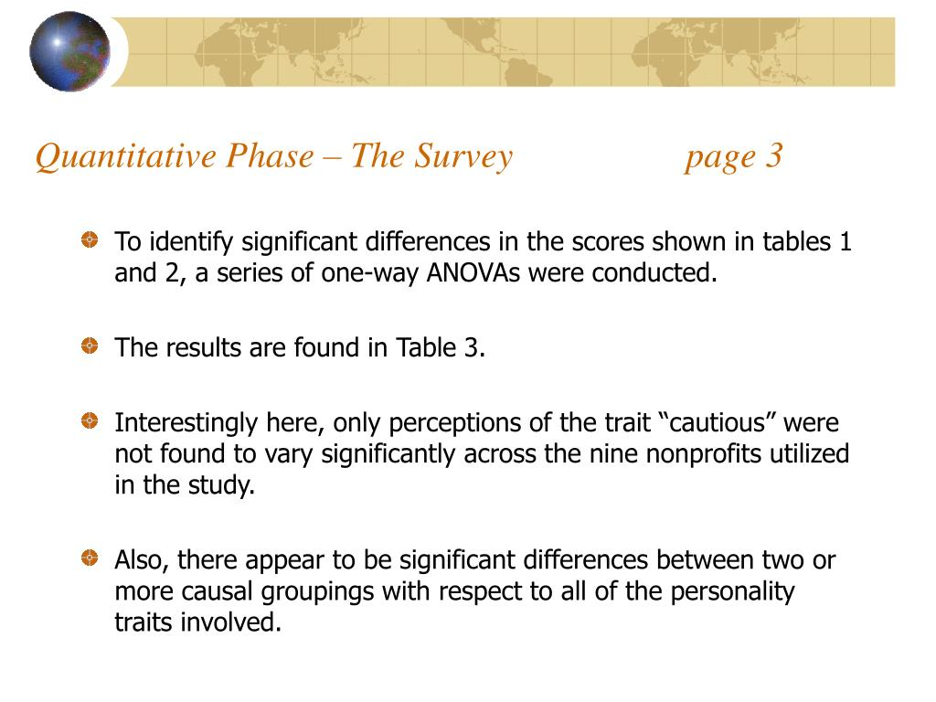 Quantitative Phase – The Survey                   page 3