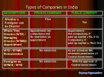 types of companies in india8