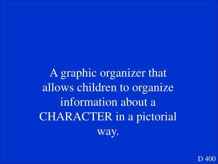 A graphic organizer that allows children to organize information about a CHARACTER in a pictorial way.
