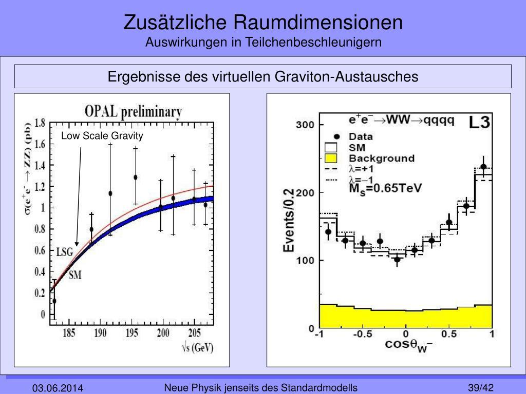 Physik Jenseits Des Standardmodells