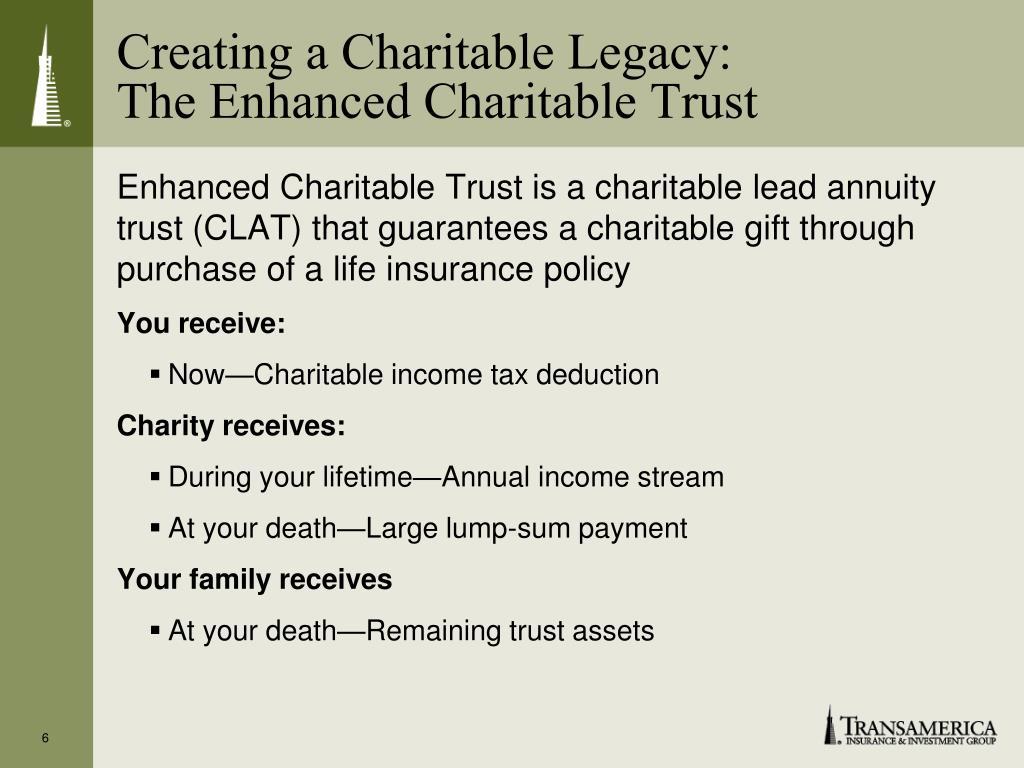 Creating a Charitable Legacy: