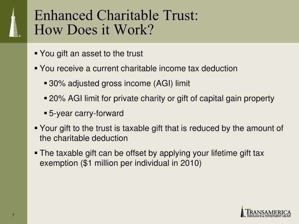 Enhanced Charitable Trust: