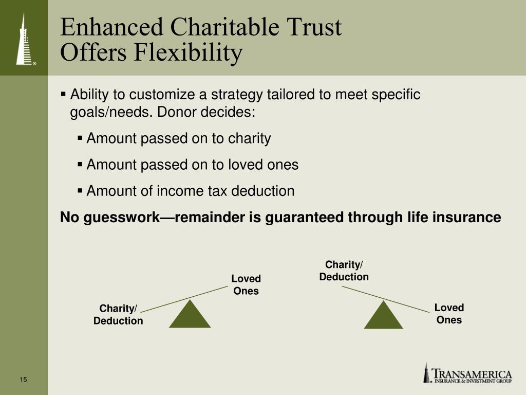 Enhanced Charitable Trust