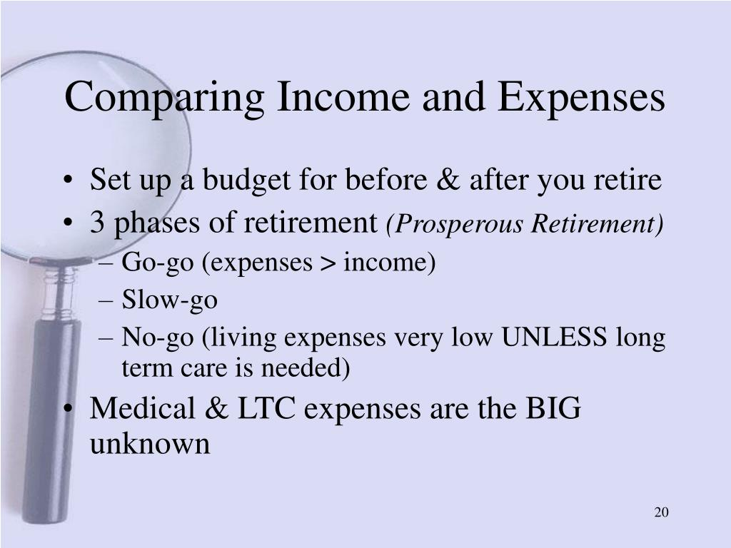 Comparing Income and Expenses