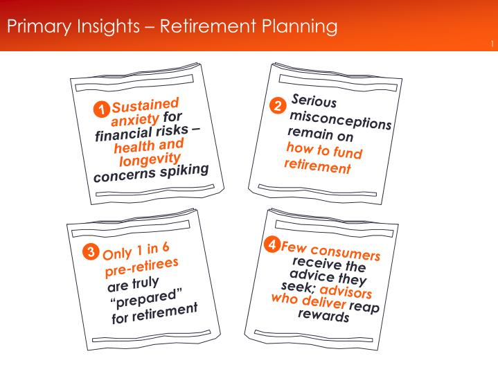 Primary insights retirement planning