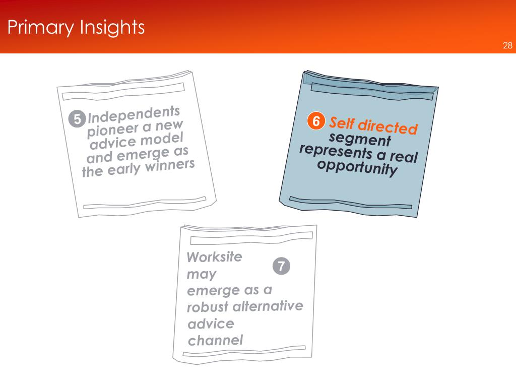 Primary Insights