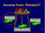income from pension