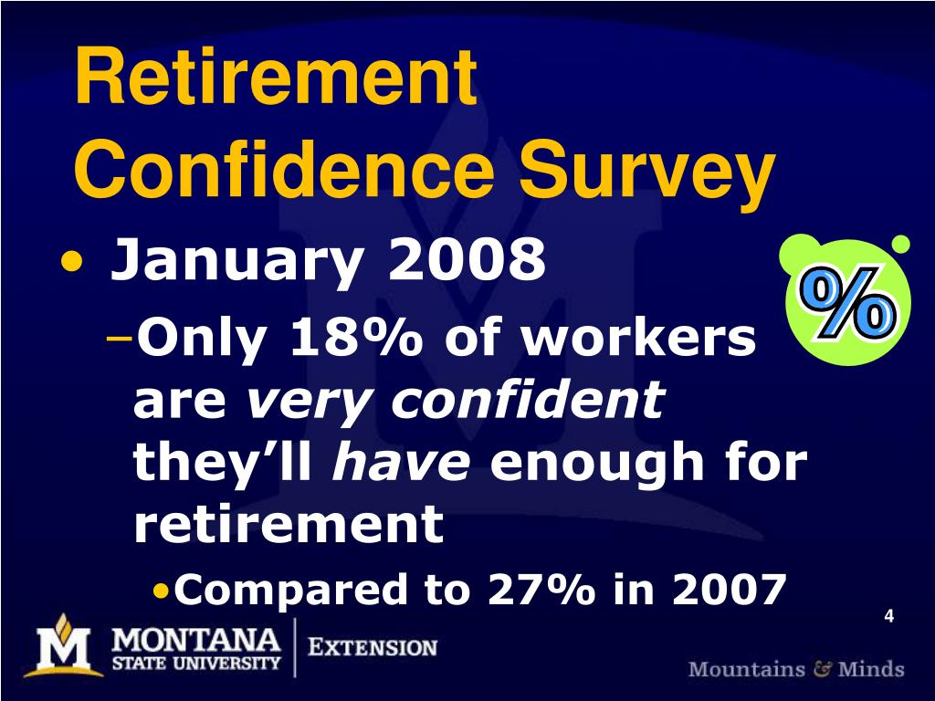 Retirement Confidence Survey