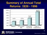 summary of annual total returns 1926 1996