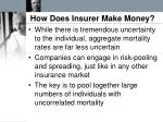 how does insurer make money