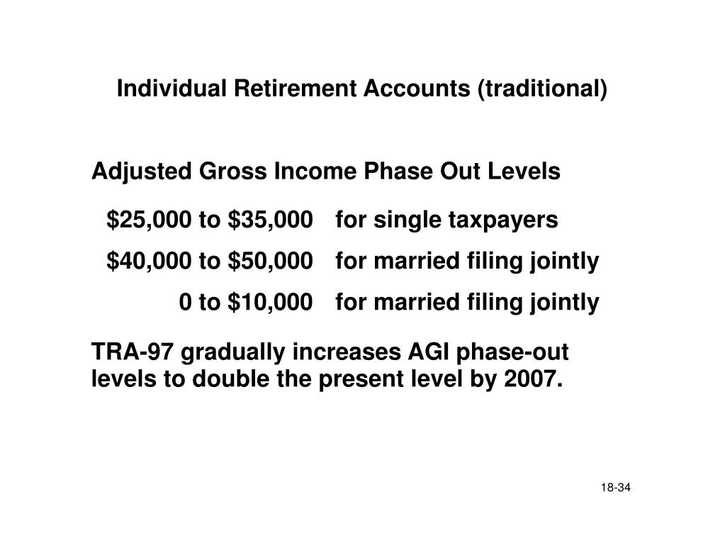 Individual Retirement Accounts (traditional)