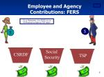employee and agency contributions fers