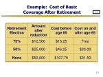 example cost of basic coverage after retirement
