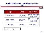 reduction due to earnings from other work