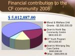 financial contribution to the cf community 2008