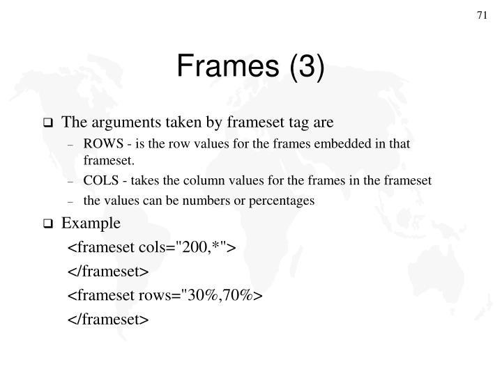 Frames (3)