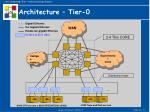 architecture tier 0