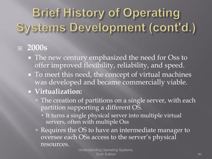 Brief History of Operating Systems Development