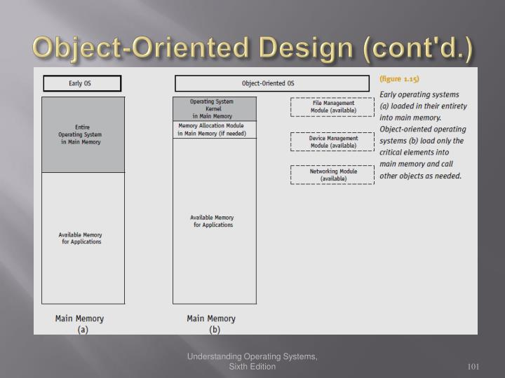 Object-Oriented Design (cont'd.)