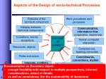 aspects of the design of socio technical processes6