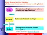 basic elements of the notation seeme semi structured socio technical modelling method