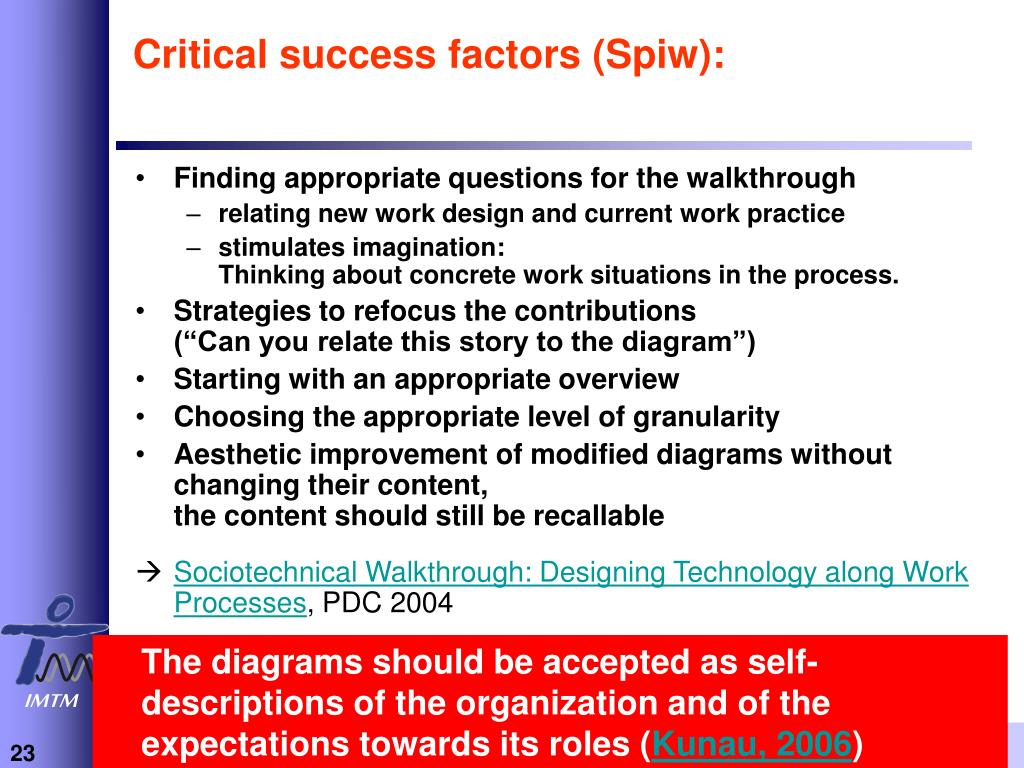 Critical success factors (Spiw):