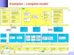 examples complete model